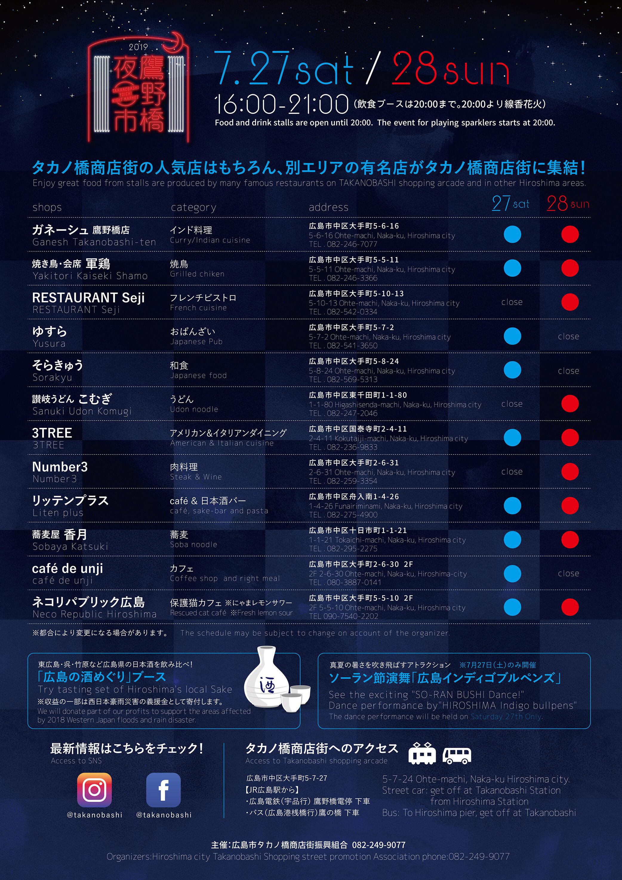 http://coaki.jp/hiroshima/takanobashi_ura.jpg